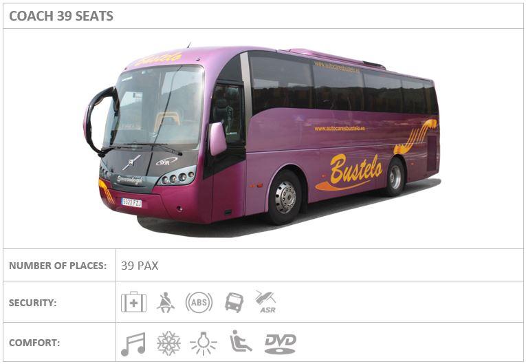 FLOTA-ES-FICHA-BUS-5323FZJ